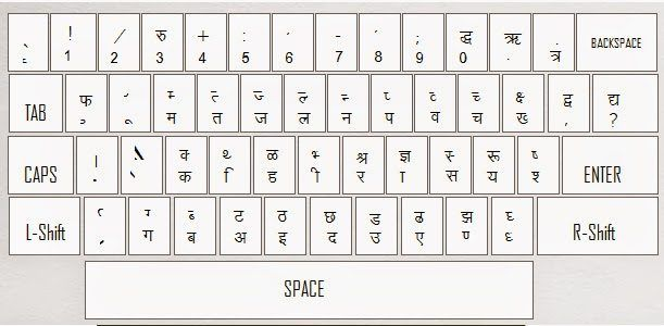 Online typing test in hindi mangal font, Online english typing test, Online typing test in hindi 5 minutes, Online hindi typing, Hindi typing tutor, CPCT hindi typing test 2019, Hindi typing test software,