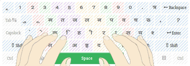 Online typing test in hindi mangal font, Online english typing test, Online hindi typing, Online typing test in hindi 5 minutes, CPCT hindi typing test, Hindi typing tutor, CPCT hindi typing test 2019, Kruti dev hindi typing,